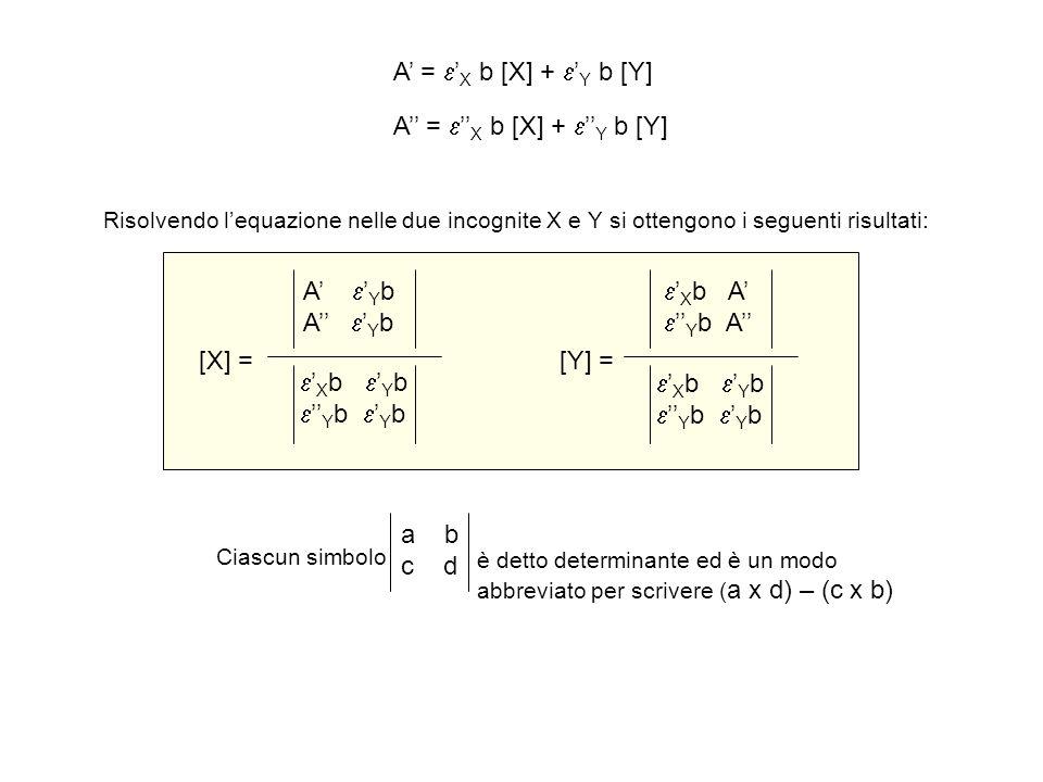 A = X b [X] + Y b [Y] Risolvendo lequazione nelle due incognite X e Y si ottengono i seguenti risultati: [X] = A Y b X b Y b Y b Y b [Y] = X b A Y b A