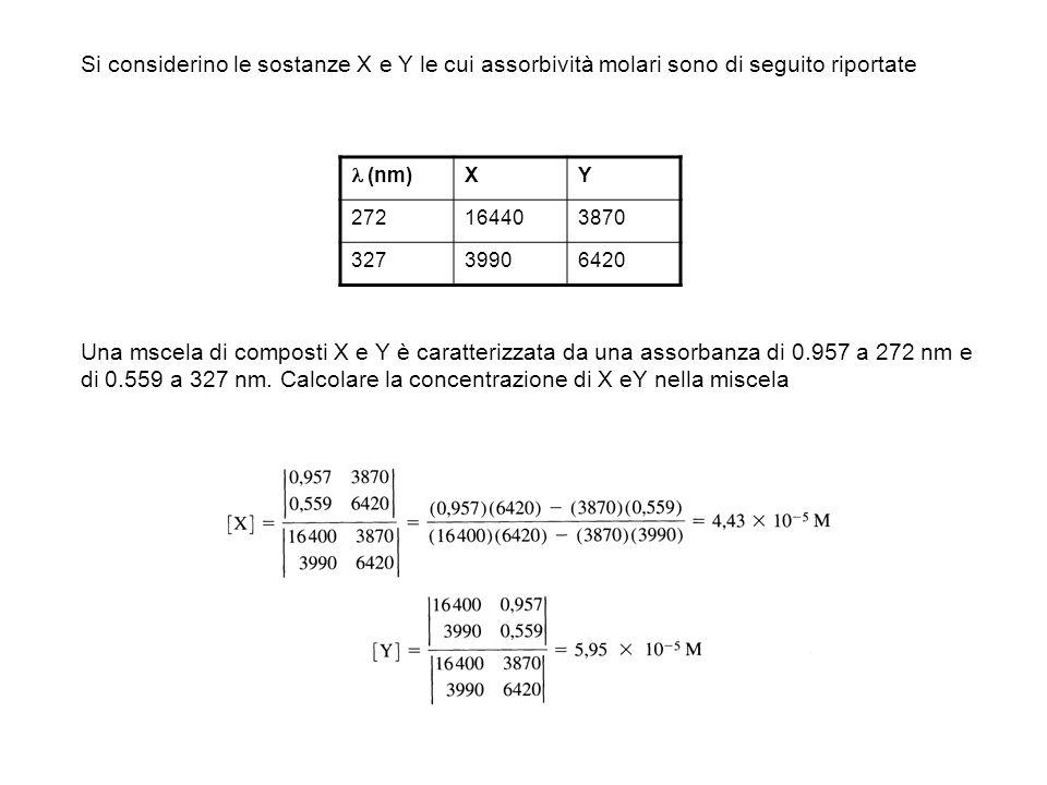 Si considerino le sostanze X e Y le cui assorbività molari sono di seguito riportate (nm) XY 272164403870 32739906420 Una mscela di composti X e Y è c