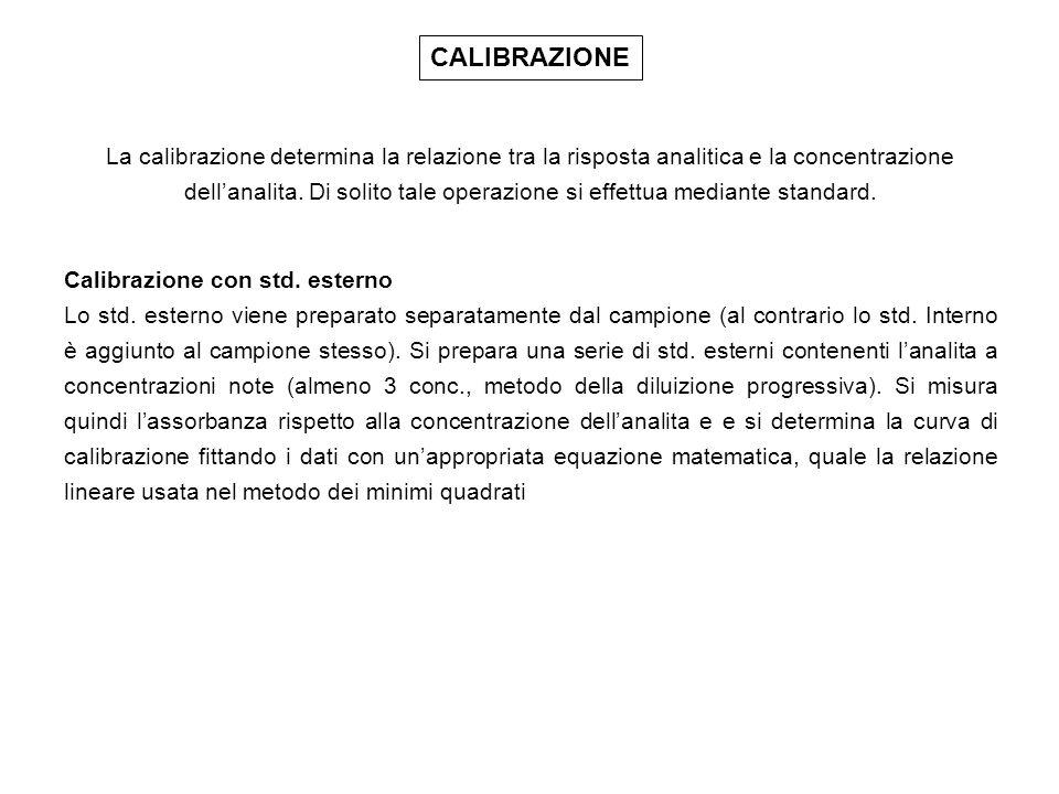 CALIBRAZIONE La calibrazione determina la relazione tra la risposta analitica e la concentrazione dellanalita. Di solito tale operazione si effettua m
