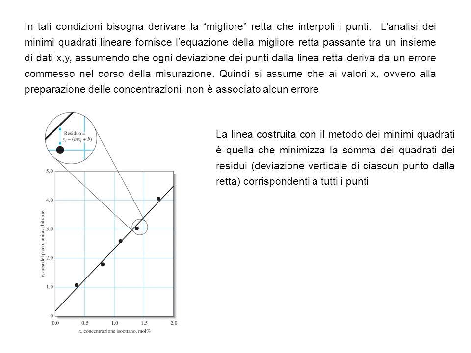 In tali condizioni bisogna derivare la migliore retta che interpoli i punti. Lanalisi dei minimi quadrati lineare fornisce lequazione della migliore r