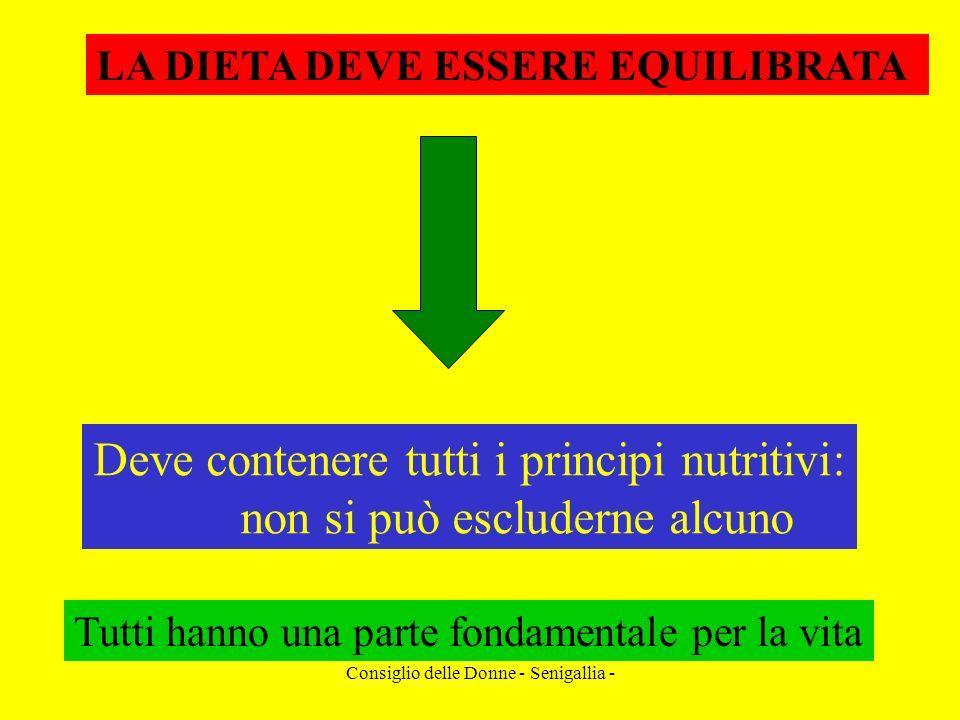 Consiglio delle Donne - Senigallia - LA DIETA DEVE ESSERE EQUILIBRATA Deve contenere tutti i principi nutritivi: non si può escluderne alcuno Tutti ha