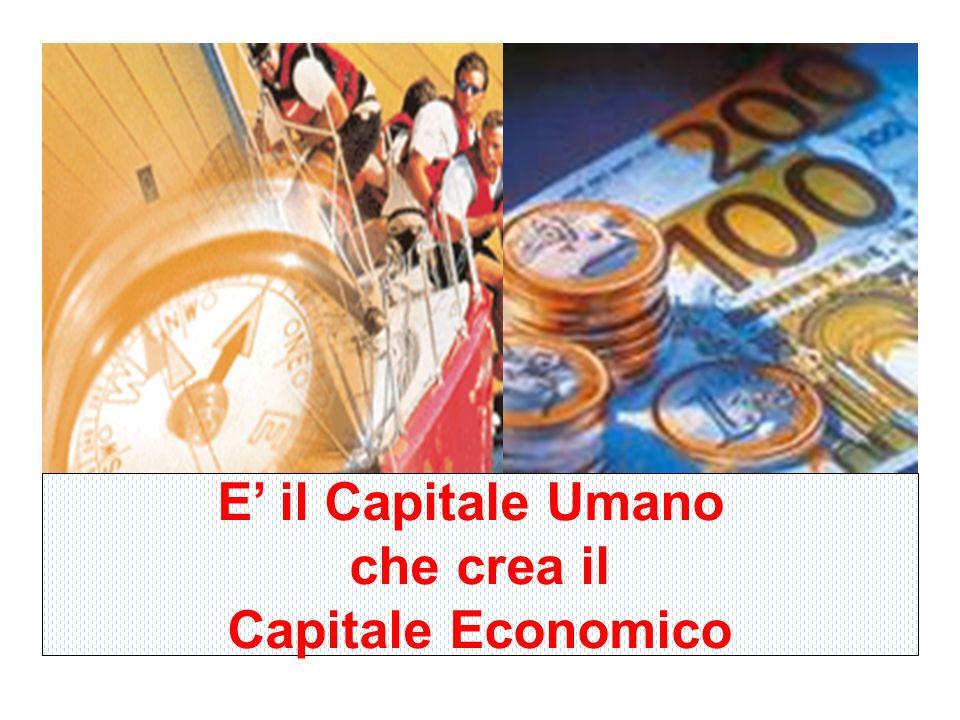 E il Capitale Umano che crea il Capitale Economico