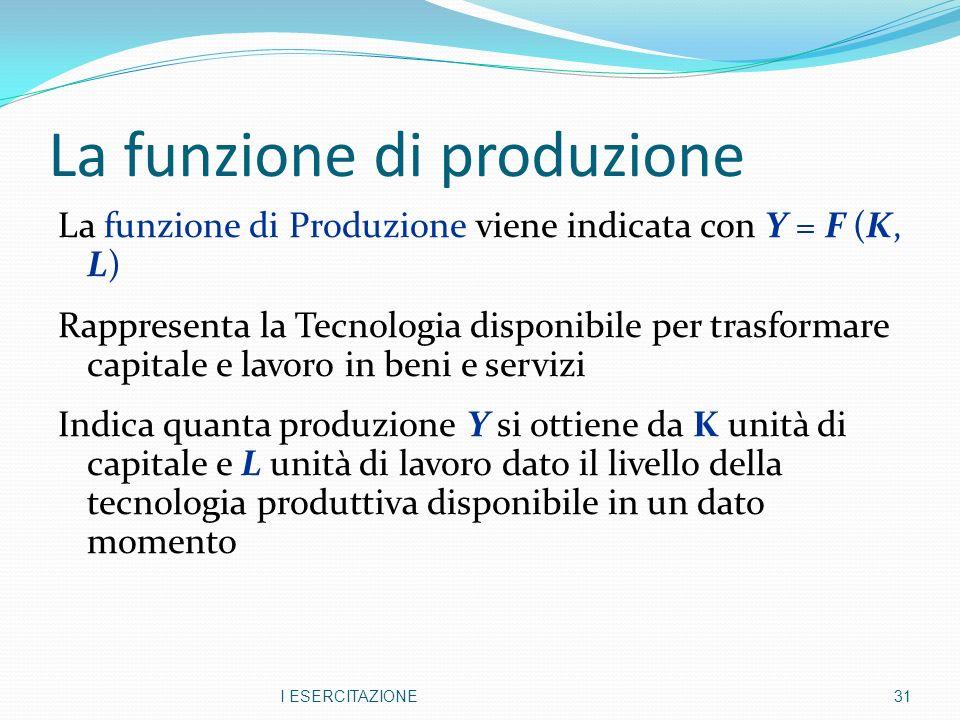 I ESERCITAZIONE31 La funzione di produzione La funzione di Produzione viene indicata con Y = F (K, L) Rappresenta la Tecnologia disponibile per trasfo