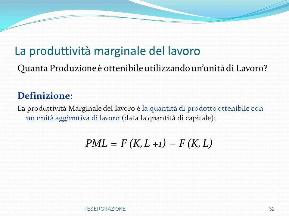 I ESERCITAZIONE32 La produttività marginale del lavoro Quanta Produzione è ottenibile utilizzando ununità di Lavoro? Definizione: La produttività Marg