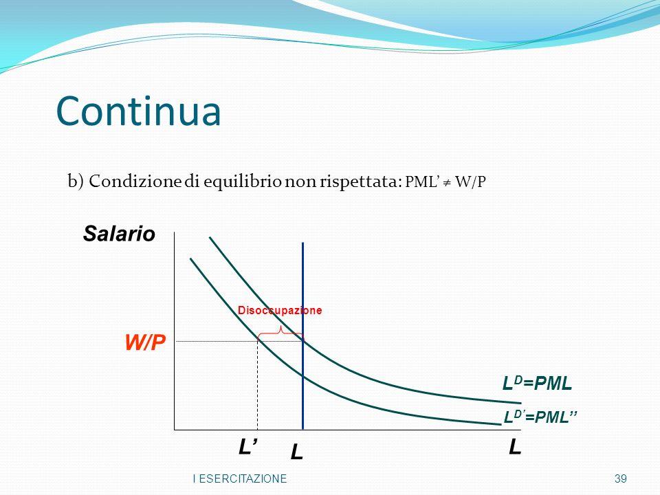 Continua b) Condizione di equilibrio non rispettata: PML W/P I ESERCITAZIONE39 L Salario L D =PML W/P L D =PML L Disoccupazione L