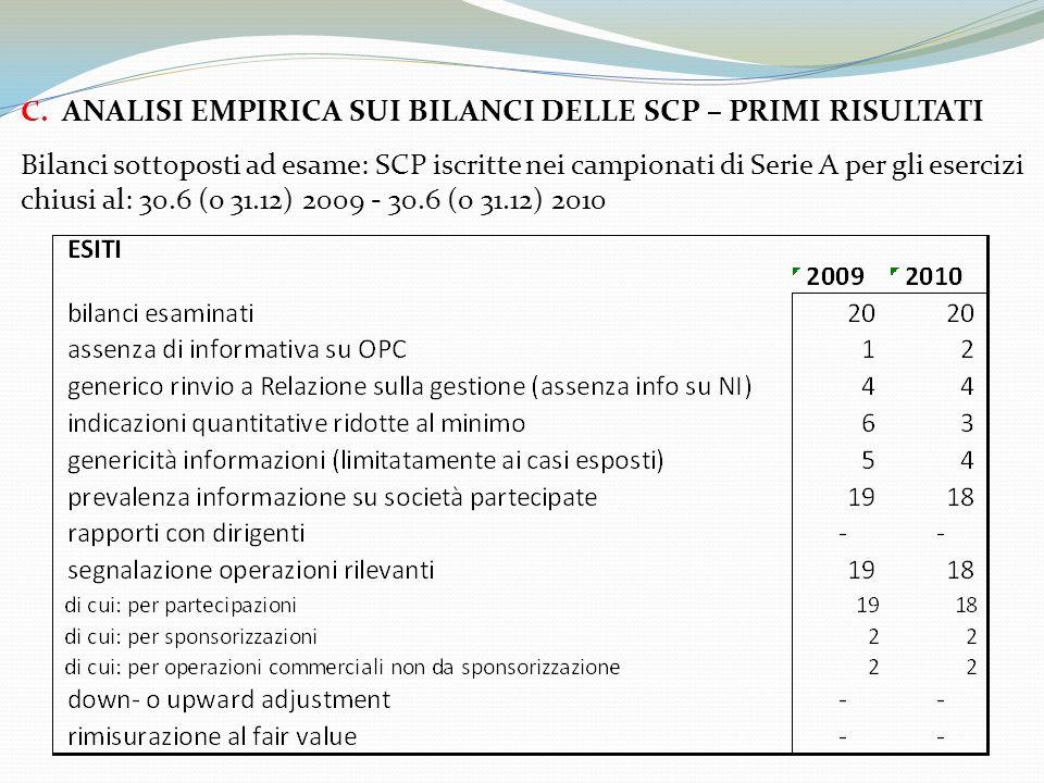 C. ANALISI EMPIRICA SUI BILANCI DELLE SCP – PRIMI RISULTATI Bilanci sottoposti ad esame: SCP iscritte nei campionati di Serie A per gli esercizi chius