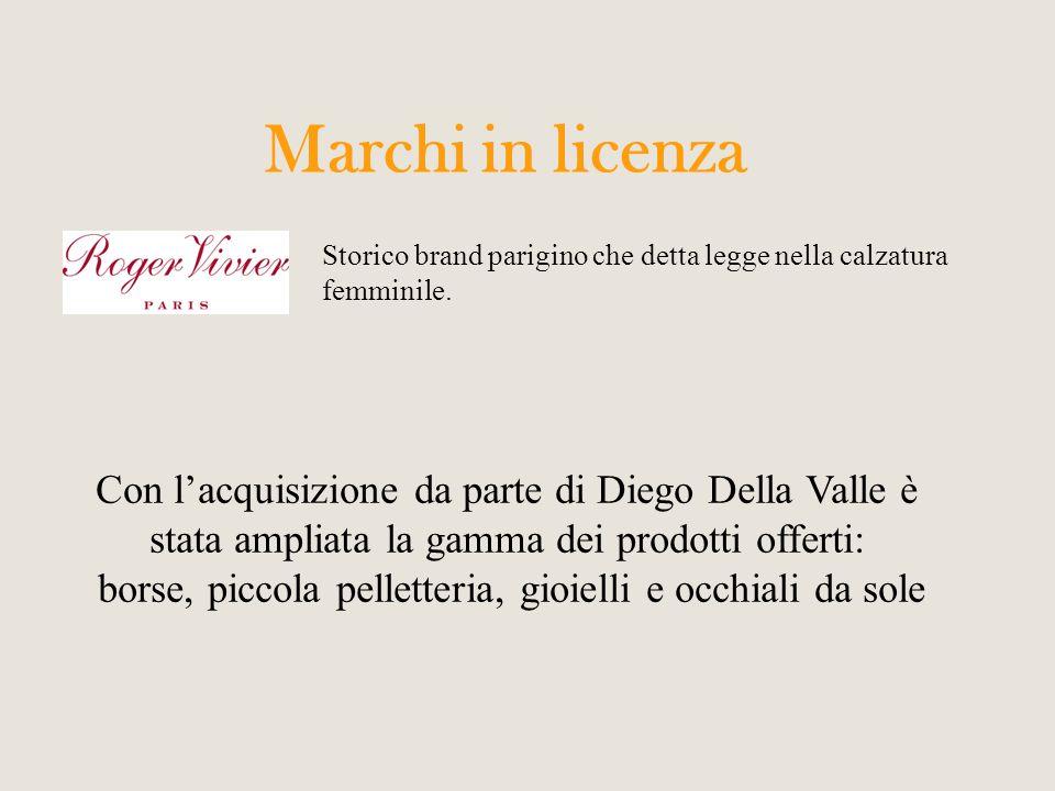 STRATEGIE FUNZIONALI Strategie logistiche Il 21 Ottobre del 2010 Diego Della Valle diventa il maggior azionista dei grandi magazzini «Saks»: tempio del lusso, grande distributore sullintero mercato americano del Made in Italy.