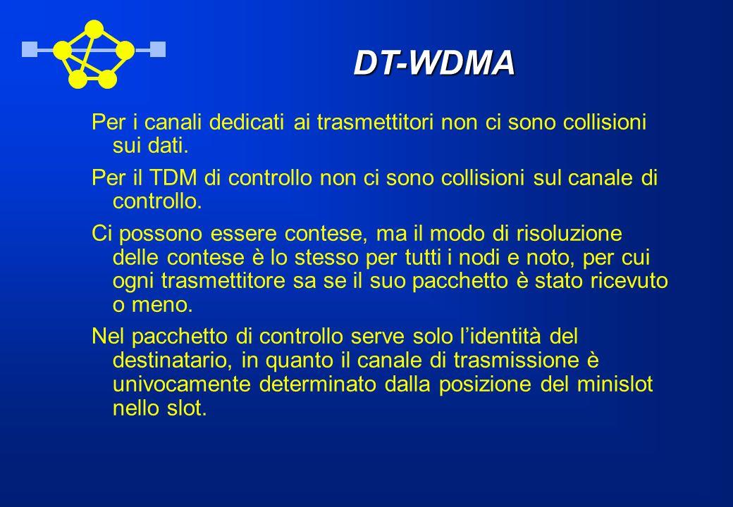 DT-WDMA Per i canali dedicati ai trasmettitori non ci sono collisioni sui dati. Per il TDM di controllo non ci sono collisioni sul canale di controllo