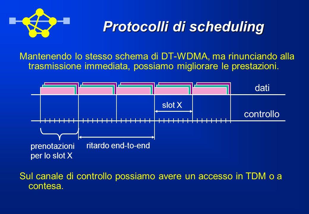 Protocolli di scheduling Mantenendo lo stesso schema di DT-WDMA, ma rinunciando alla trasmissione immediata, possiamo migliorare le prestazioni. dati