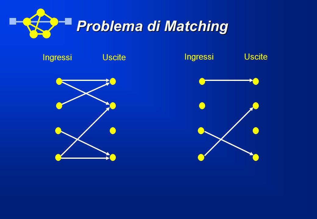 Problema di Matching Ingressi Uscite Ingressi Uscite