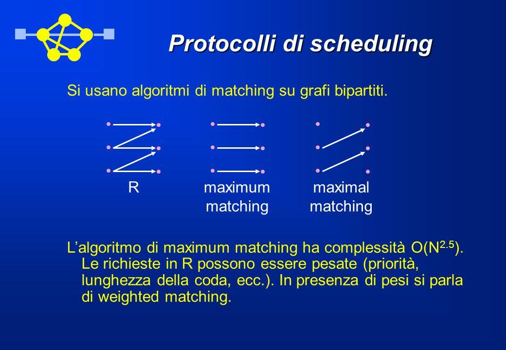 Protocolli di scheduling Si usano algoritmi di matching su grafi bipartiti. Rmaximum matching maximal matching Lalgoritmo di maximum matching ha compl