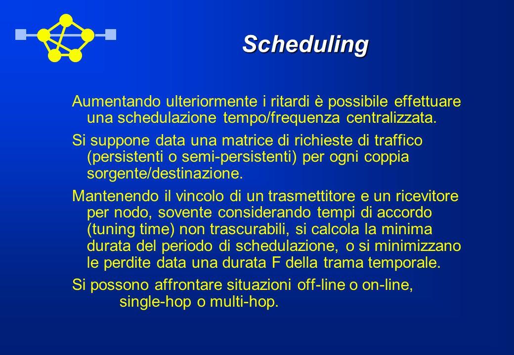 Scheduling Aumentando ulteriormente i ritardi è possibile effettuare una schedulazione tempo/frequenza centralizzata. Si suppone data una matrice di r
