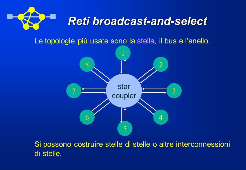 Reti broadcast-and-select Le topologie più usate sono la stella, il bus e lanello. Si possono costruire stelle di stelle o altre interconnessioni di s