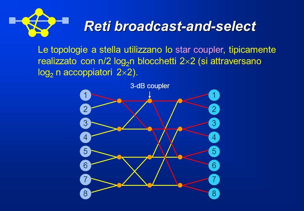 Reti broadcast-and-select Le topologie a stella utilizzano lo star coupler, tipicamente realizzato con n/2 log 2 n blocchetti 2 2 (si attraversano log
