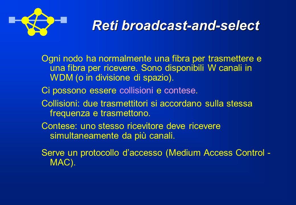 Reti broadcast-and-select Ogni nodo ha normalmente una fibra per trasmettere e una fibra per ricevere. Sono disponibili W canali in WDM (o in division