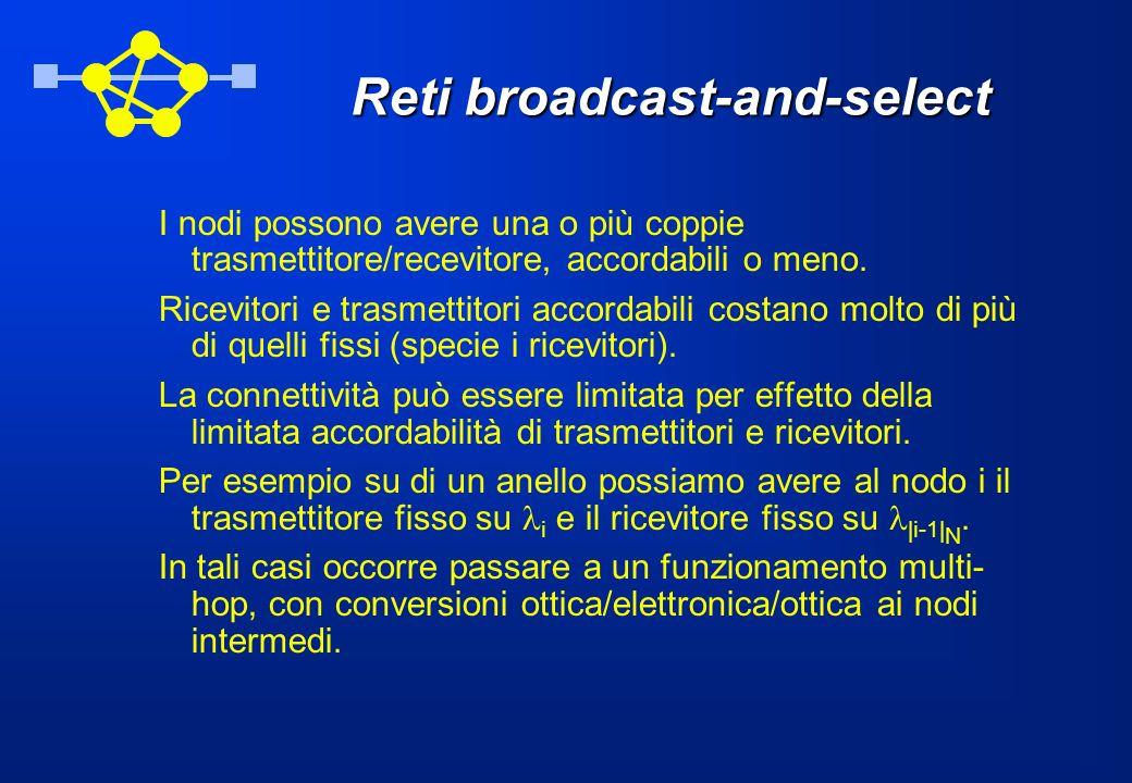 Reti broadcast-and-select I nodi possono avere una o più coppie trasmettitore/recevitore, accordabili o meno. Ricevitori e trasmettitori accordabili c