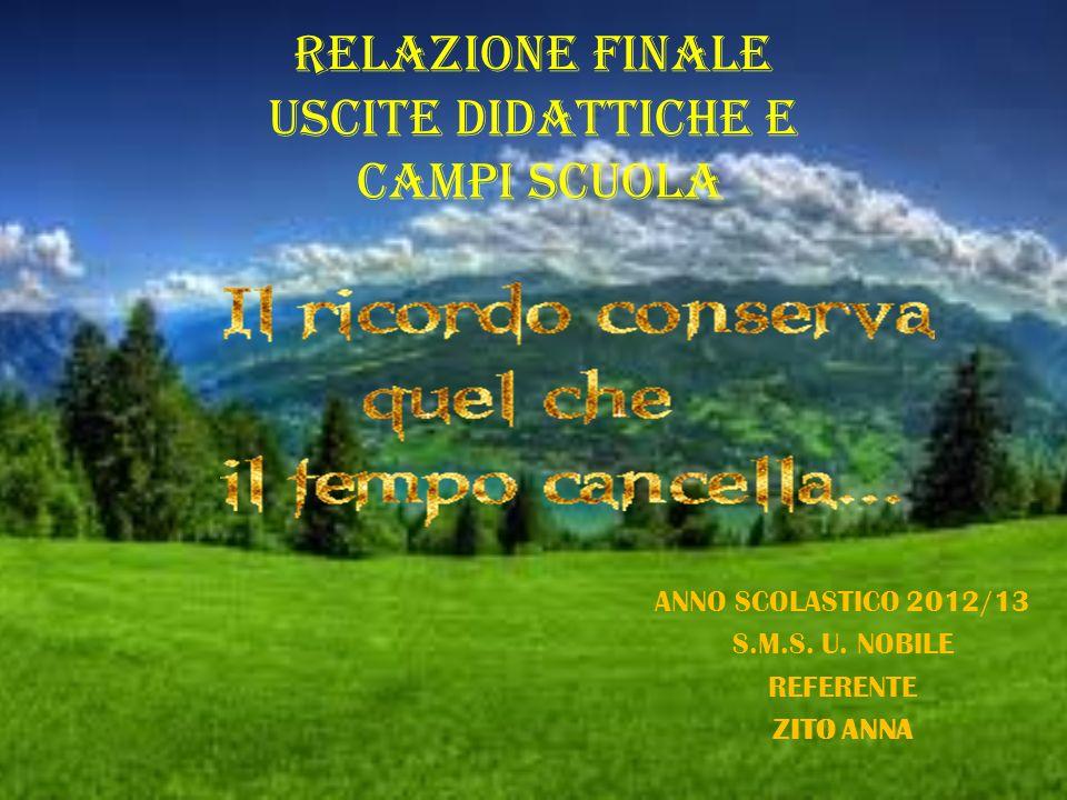 RELAZIONE FINALE USCITE DIDATTICHE E CAMPI SCUOLA ANNO SCOLASTICO 2012/13 S.M.S. U. NOBILE REFERENTE ZITO ANNA