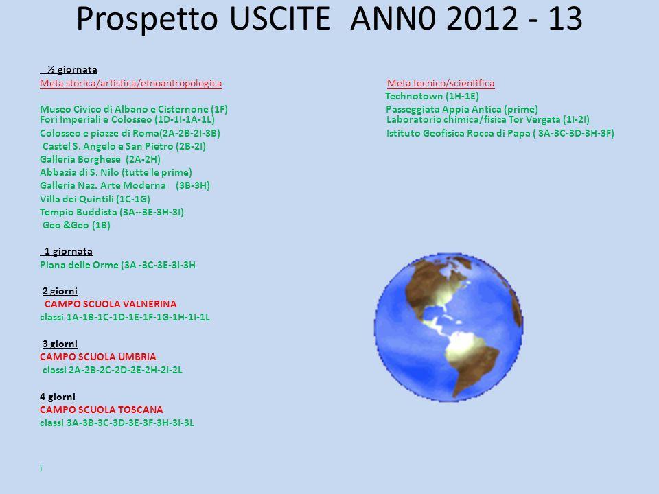 Prospetto USCITE ANN0 2012 - 13 ½ giornata Meta storica/artistica/etnoantropologica Meta tecnico/scientifica Technotown (1H-1E) Museo Civico di Albano