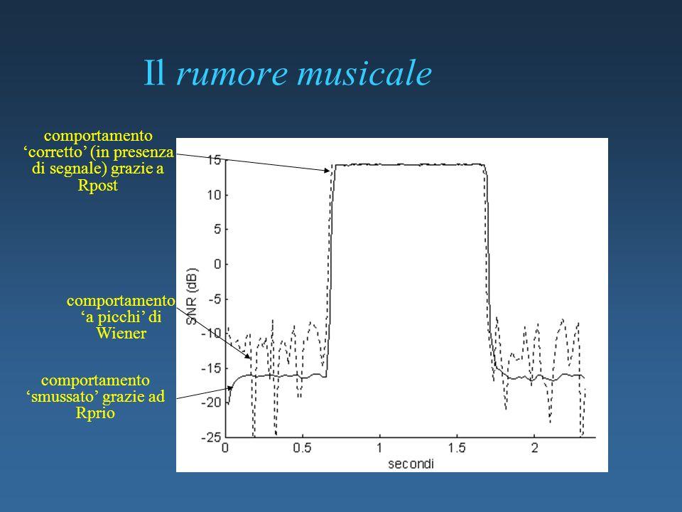 Il rumore musicale comportamento smussato grazie ad Rprio comportamento a picchi di Wiener comportamento corretto (in presenza di segnale) grazie a Rp