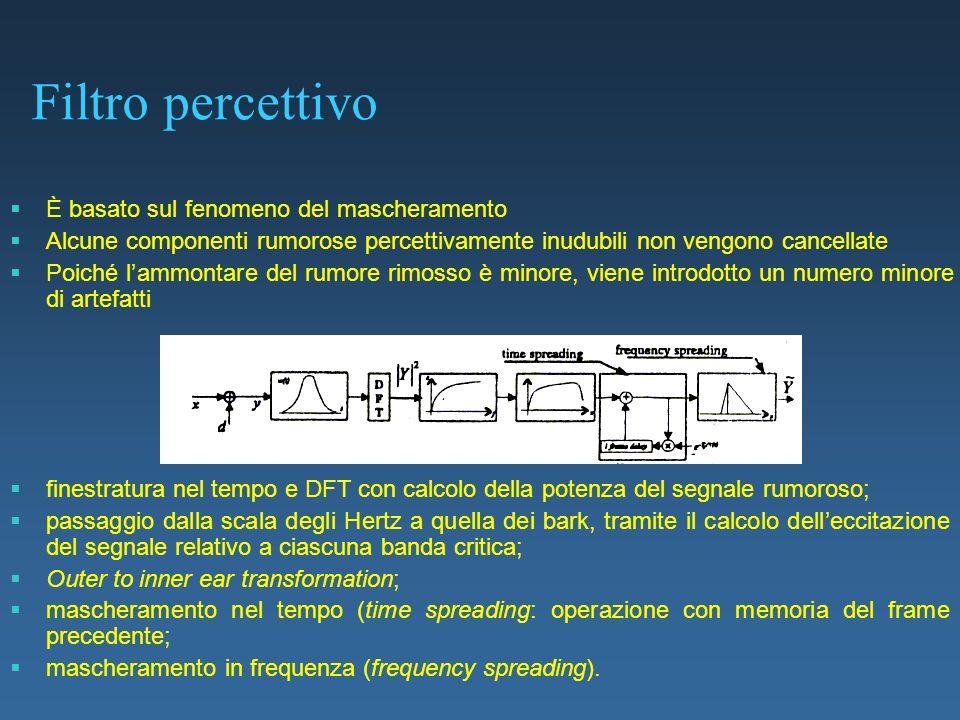 Filtro percettivo È basato sul fenomeno del mascheramento Alcune componenti rumorose percettivamente inudubili non vengono cancellate Poiché lammontar