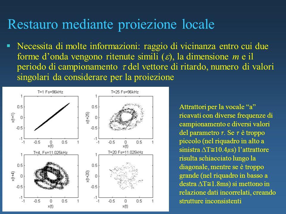 Restauro mediante proiezione locale Necessita di molte informazioni: raggio di vicinanza entro cui due forme donda vengono ritenute simili ( ), la dim