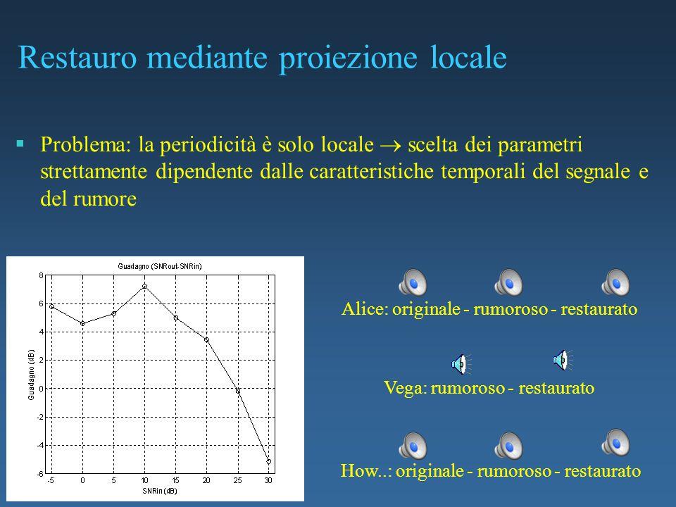 Restauro mediante proiezione locale Problema: la periodicità è solo locale scelta dei parametri strettamente dipendente dalle caratteristiche temporal