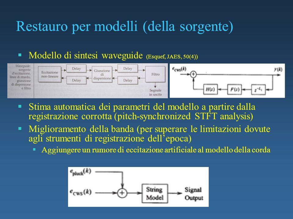 Restauro per modelli (della sorgente) Modello di sintesi waveguide (Esquef, JAES, 50(4)) Stima automatica dei parametri del modello a partire dalla re