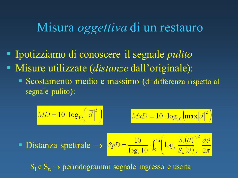 Misura oggettiva di un restauro Ipotizziamo di conoscere il segnale pulito Misure utilizzate (distanze dalloriginale): Scostamento medio e massimo ( d