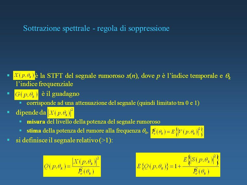Sottrazione spettrale - regola di soppressione è la STFT del segnale rumoroso x(n), dove p è lindice temporale e k lindice frequenziale è il guadagno
