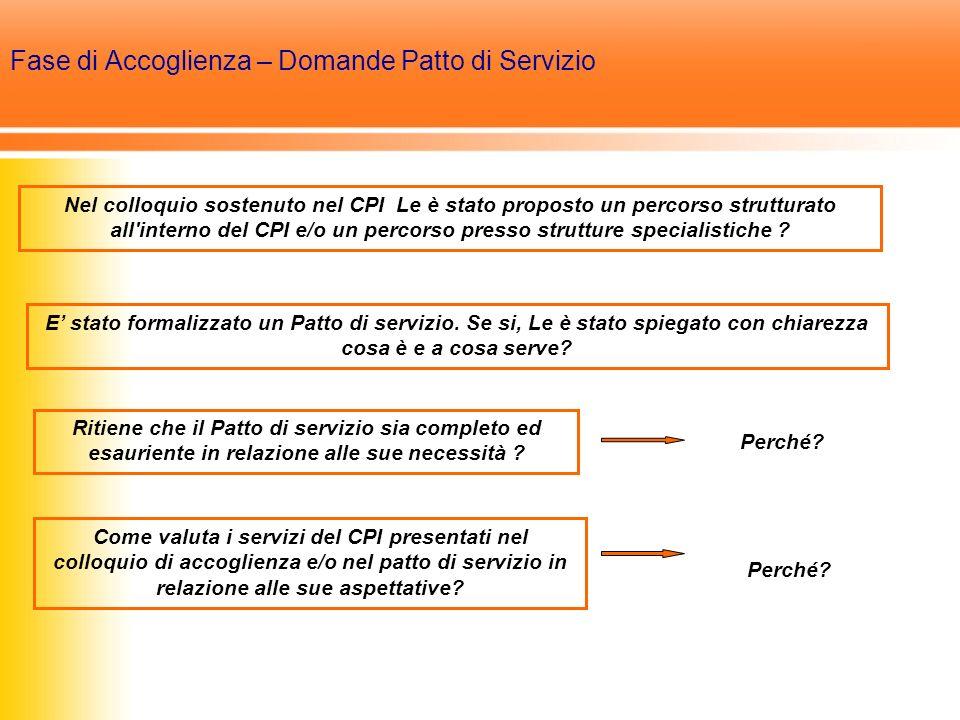 Fase di Accoglienza – Domande Patto di Servizio Nel colloquio sostenuto nel CPI Le è stato proposto un percorso strutturato all interno del CPI e/o un percorso presso strutture specialistiche .