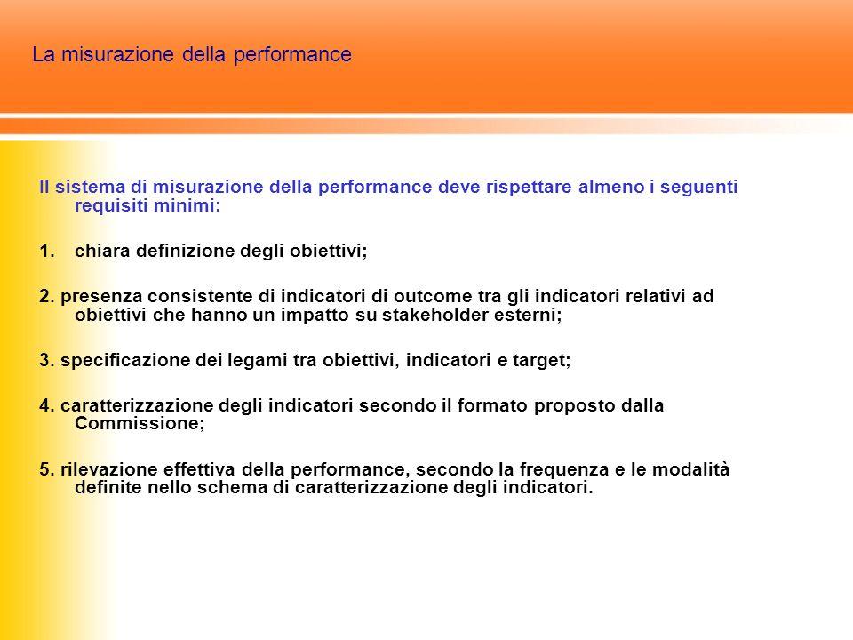 Il sistema di misurazione della performance deve rispettare almeno i seguenti requisiti minimi: 1.chiara definizione degli obiettivi; 2.