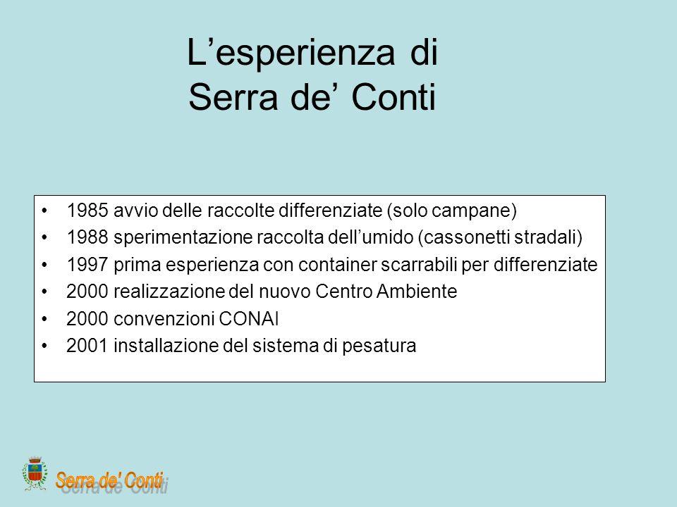Lesperienza di Serra de Conti 1985 avvio delle raccolte differenziate (solo campane) 1988 sperimentazione raccolta dellumido (cassonetti stradali) 199