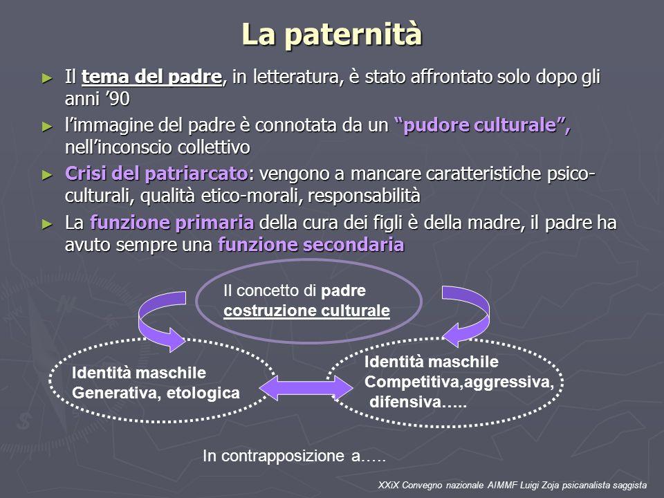 La paternità Il tema del padre, in letteratura, è stato affrontato solo dopo gli anni 90 Il tema del padre, in letteratura, è stato affrontato solo do