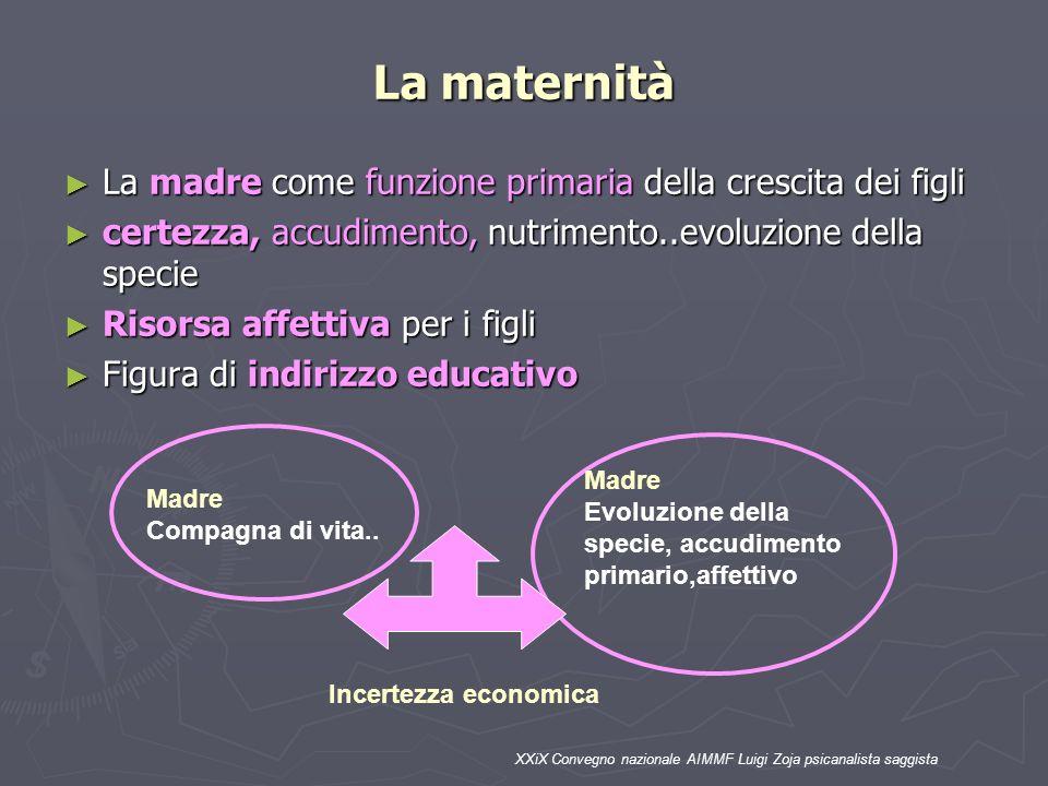 La maternità La madre come funzione primaria della crescita dei figli La madre come funzione primaria della crescita dei figli certezza, accudimento,