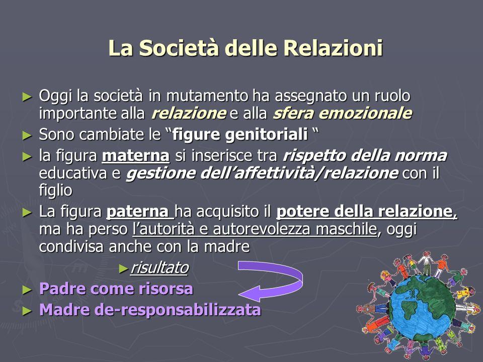 La Società delle Relazioni Oggi la società in mutamento ha assegnato un ruolo importante alla relazione e alla sfera emozionale Oggi la società in mut