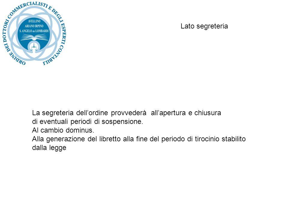 Lato segreteria La segreteria dellordine provvederà allapertura e chiusura di eventuali periodi di sospensione.
