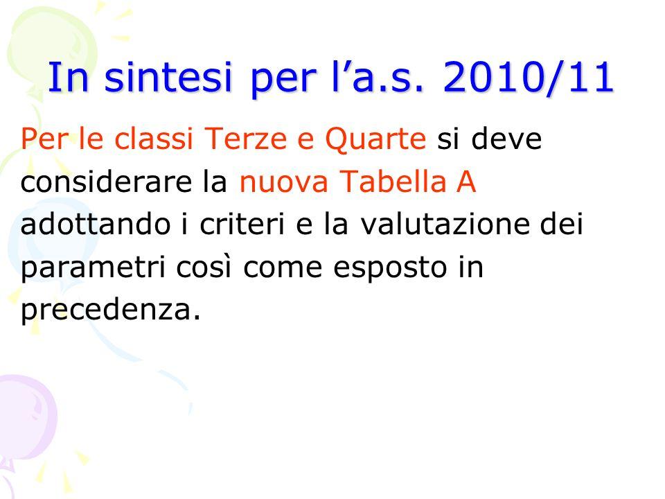 In sintesi per la.s. 2010/11 Per le classi Terze e Quarte si deve considerare la nuova Tabella A adottando i criteri e la valutazione dei parametri co