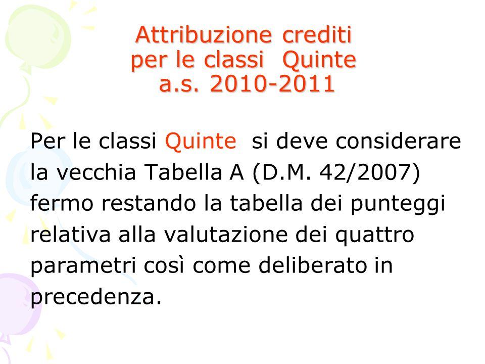 Attribuzione crediti per le classi Quinte a.s. 2010-2011 Per le classi Quinte si deve considerare la vecchia Tabella A (D.M. 42/2007) fermo restando l