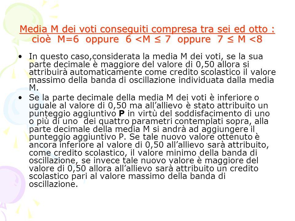 Media M dei voti conseguiti compresa tra sei ed otto : cioè M=6 oppure 6 <M 7 oppure 7 M <8 In questo caso,considerata la media M dei voti, se la sua