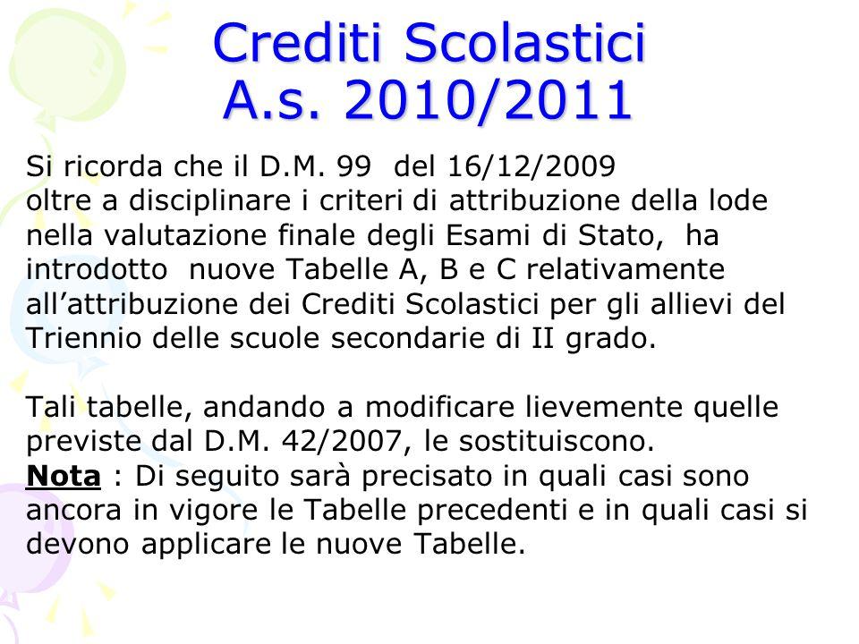 Crediti Scolastici A.s. 2010/2011 Si ricorda che il D.M. 99 del 16/12/2009 oltre a disciplinare i criteri di attribuzione della lode nella valutazione