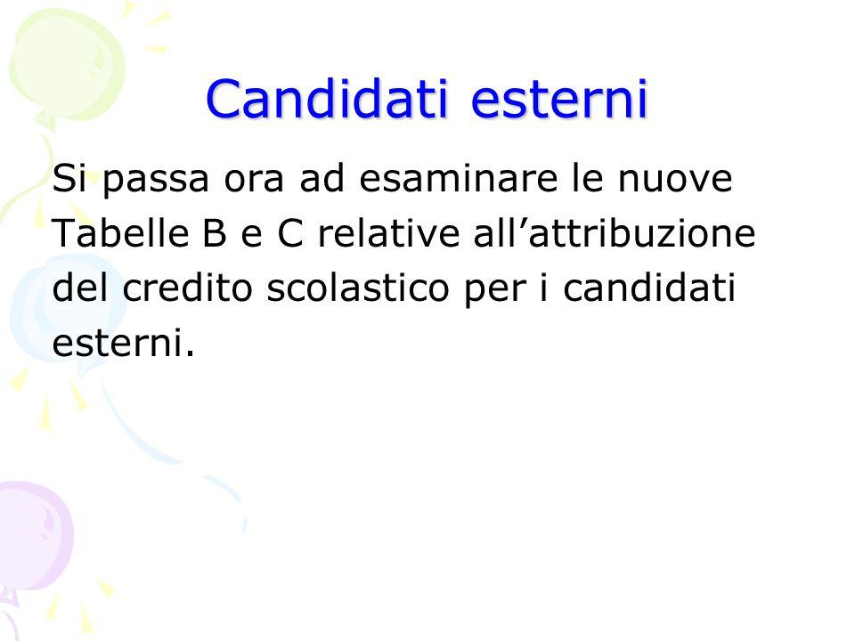 Candidati esterni Si passa ora ad esaminare le nuove Tabelle B e C relative allattribuzione del credito scolastico per i candidati esterni.