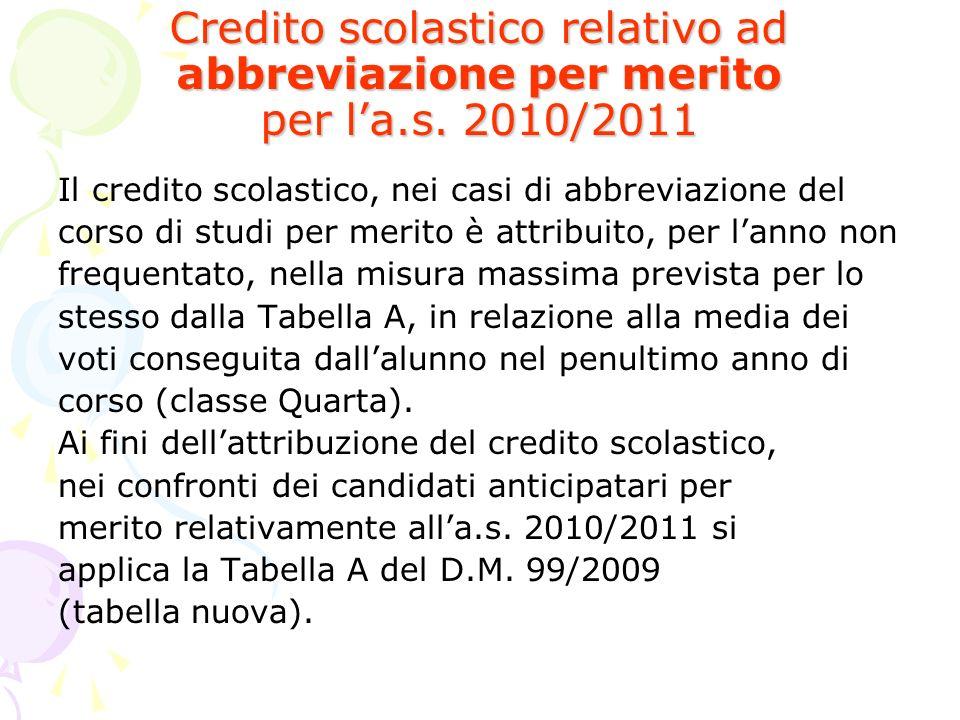 Credito scolastico relativo ad abbreviazione per merito per la.s. 2010/2011 Il credito scolastico, nei casi di abbreviazione del corso di studi per me