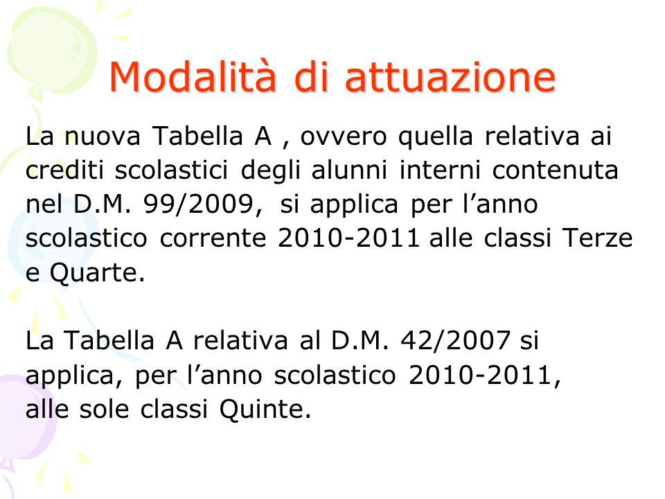 Modalità di attuazione La nuova Tabella A, ovvero quella relativa ai crediti scolastici degli alunni interni contenuta nel D.M. 99/2009, si applica pe