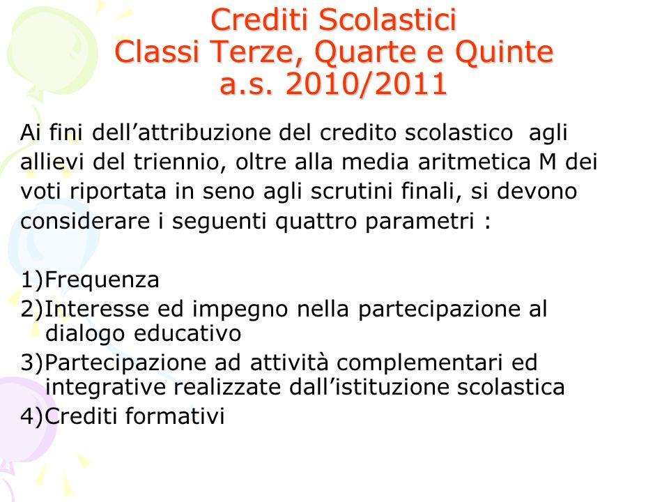 Crediti Scolastici Classi Terze, Quarte e Quinte a.s. 2010/2011 Ai fini dellattribuzione del credito scolastico agli allievi del triennio, oltre alla