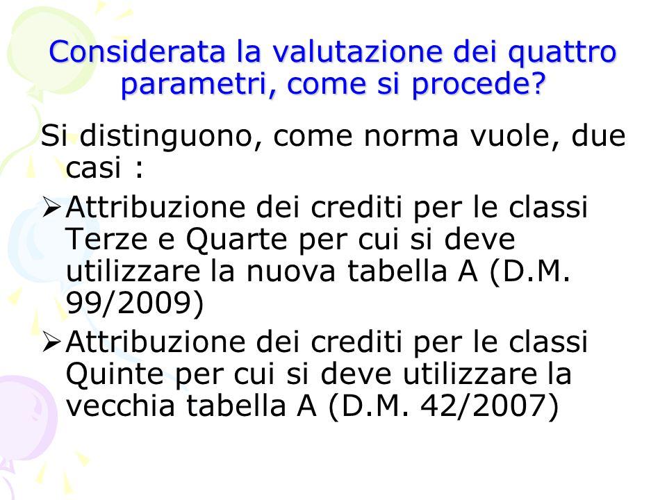 Considerata la valutazione dei quattro parametri, come si procede? Si distinguono, come norma vuole, due casi : Attribuzione dei crediti per le classi