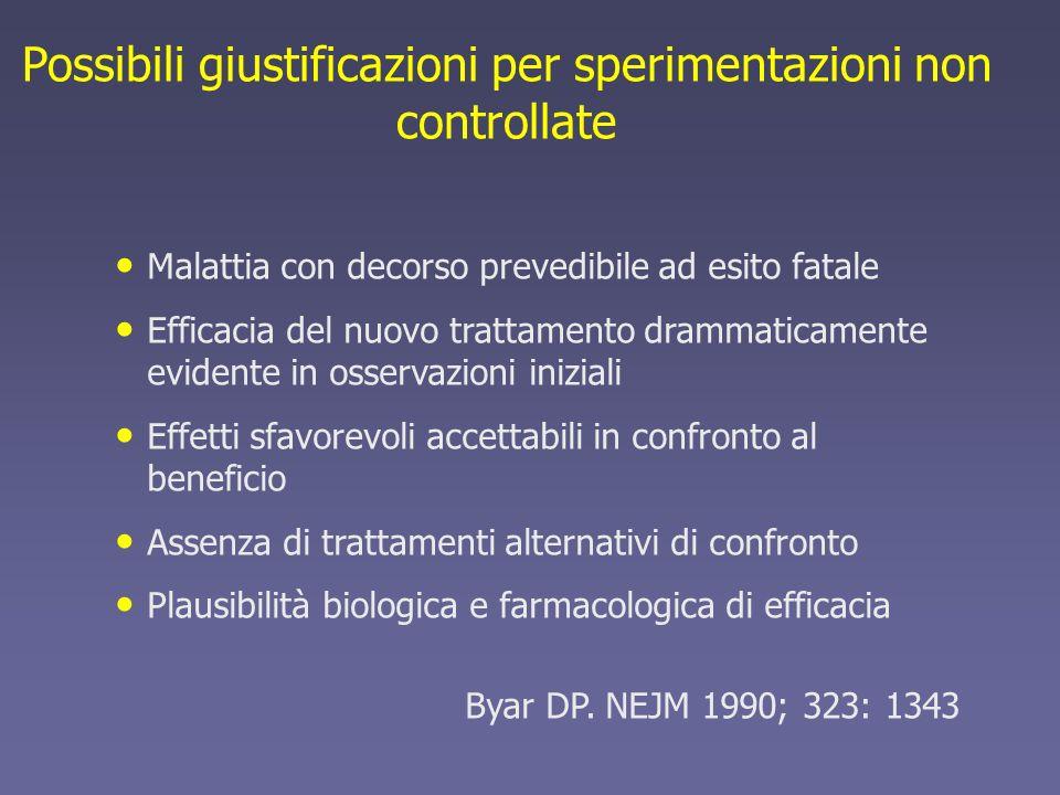 Malattia con decorso prevedibile ad esito fatale Efficacia del nuovo trattamento drammaticamente evidente in osservazioni iniziali Effetti sfavorevoli