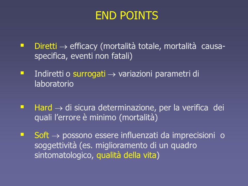 Diretti efficacy (mortalità totale, mortalità causa- specifica, eventi non fatali) Indiretti o surrogati variazioni parametri di laboratorio Hard di s