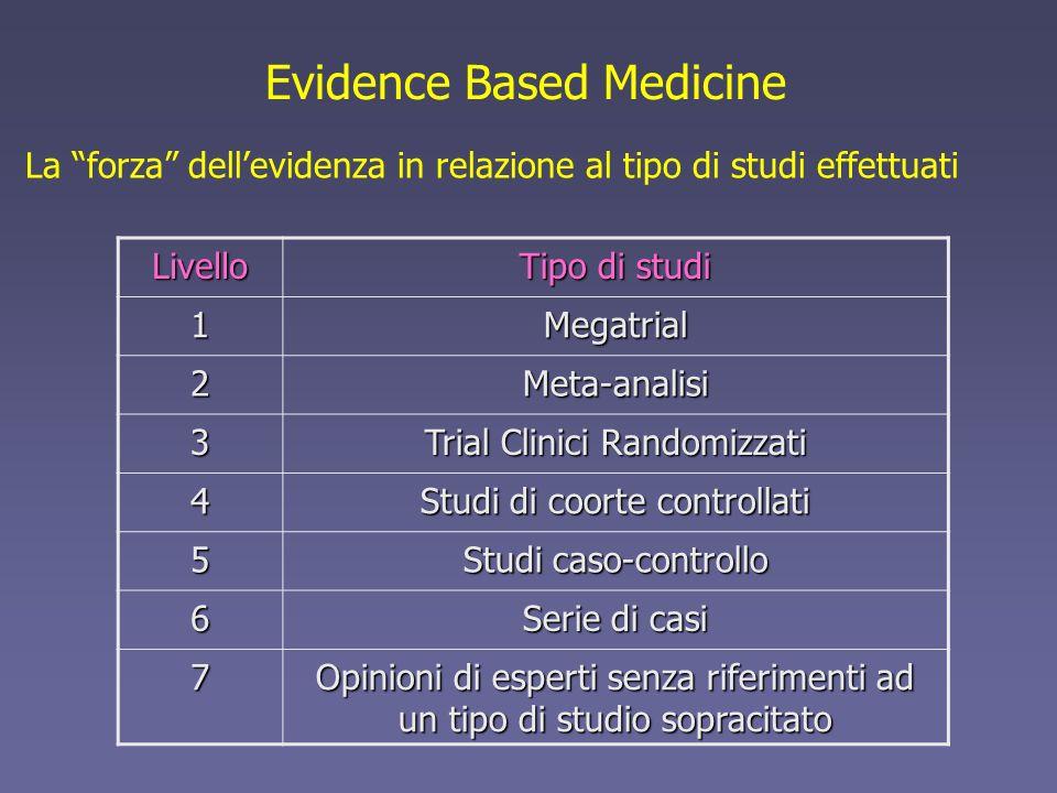 Evidence Based Medicine La forza dellevidenza in relazione al tipo di studi effettuati Livello Tipo di studi 1Megatrial 2Meta-analisi 3 Trial Clinici