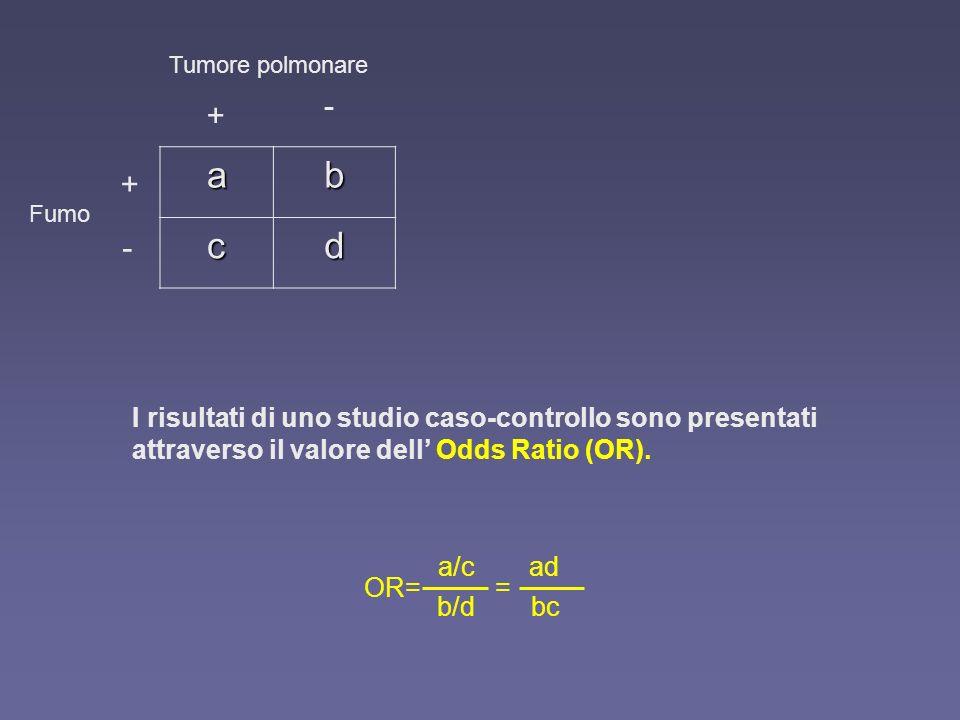 I risultati di uno studio caso-controllo sono presentati attraverso il valore dell Odds Ratio (OR). ab cd + - + - Tumore polmonare Fumo OR= a/c b/d ad