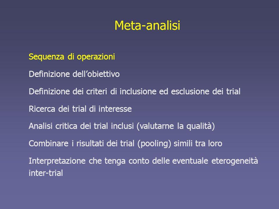 Meta-analisi Sequenza di operazioni Definizione dellobiettivo Definizione dei criteri di inclusione ed esclusione dei trial Ricerca dei trial di inter
